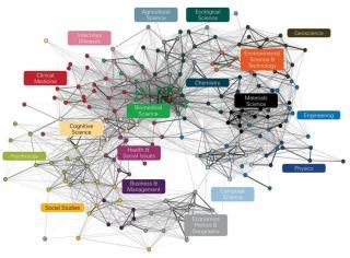Interdisciplinary Research Fellowships